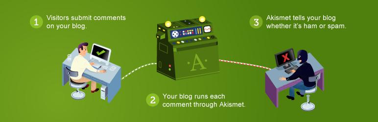 Mes 10 plugins WordPress indispensables pour optimiser mon site et gagner en productivité | Cliquez pour découvrir l'article